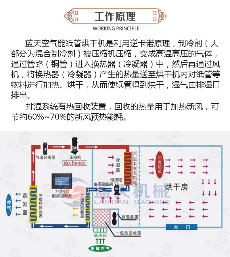 万博亚洲体育手机登录万博manbetx手机下载工作原理