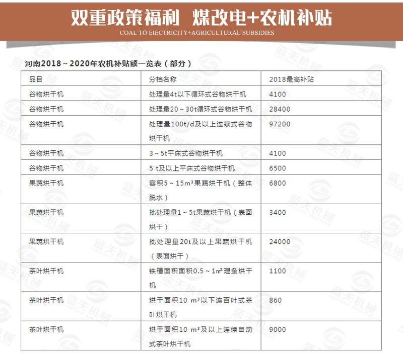 万博亚洲体育手机登录万博manbetx手机下载双重政策福利