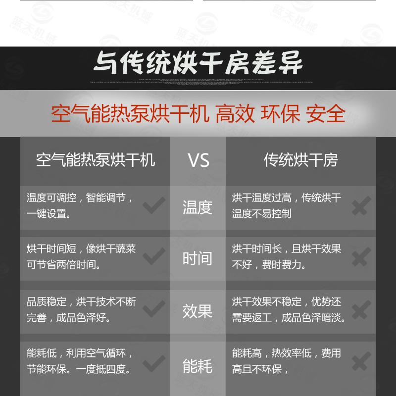 水烟炭万博manbetx手机下载与传统万博manbetx官网app下载房差异