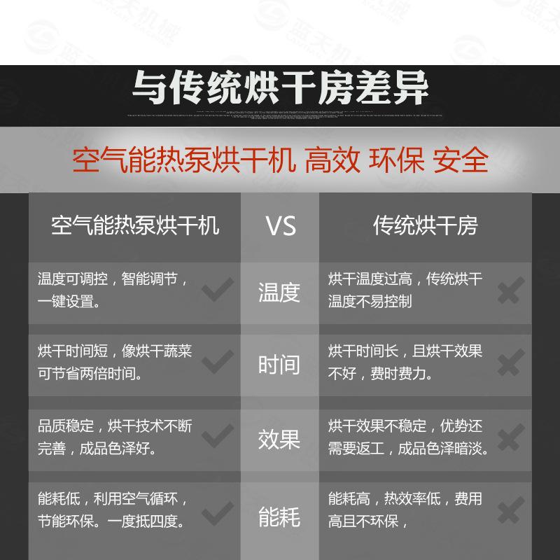 筷子万博manbetx手机下载与传统万博manbetx官网app下载房差异