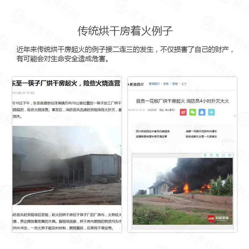 筷子万博manbetx手机下载传统万博manbetx官网app下载房着火案例