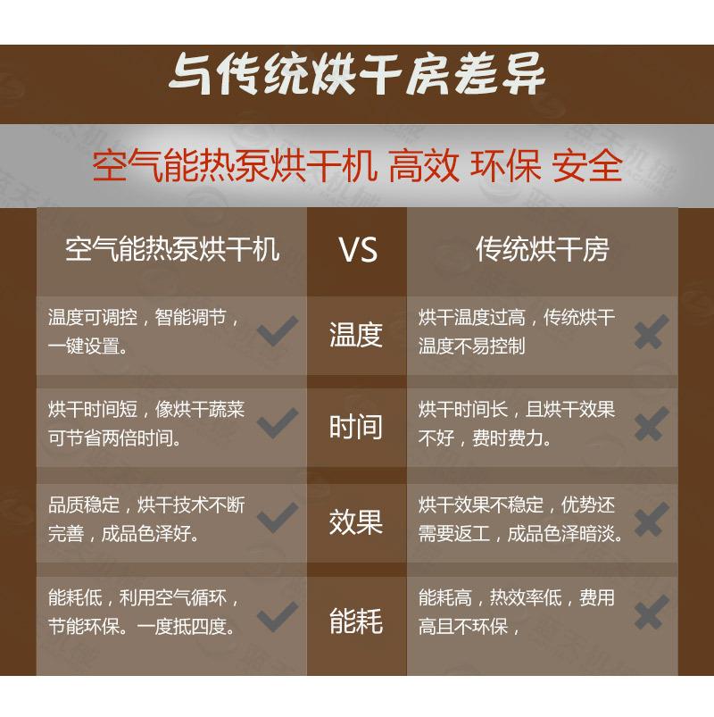 纸托万博manbetx手机下载与传统万博manbetx官网app下载房差异