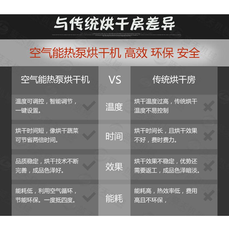 橡木塞万博manbetx手机下载与传统万博manbetx官网app下载房差异