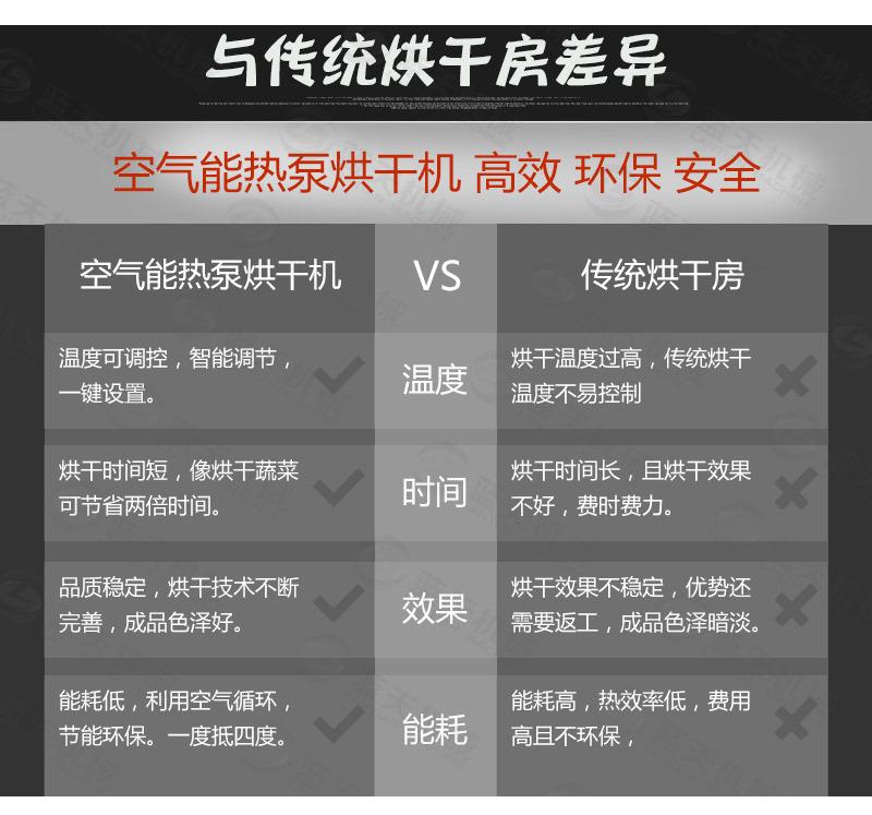 猫砂万博manbetx手机下载与传统万博manbetx官网app下载房差异
