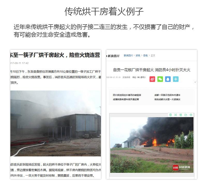 猫砂万博manbetx手机下载传统万博manbetx官网app下载房着火案例