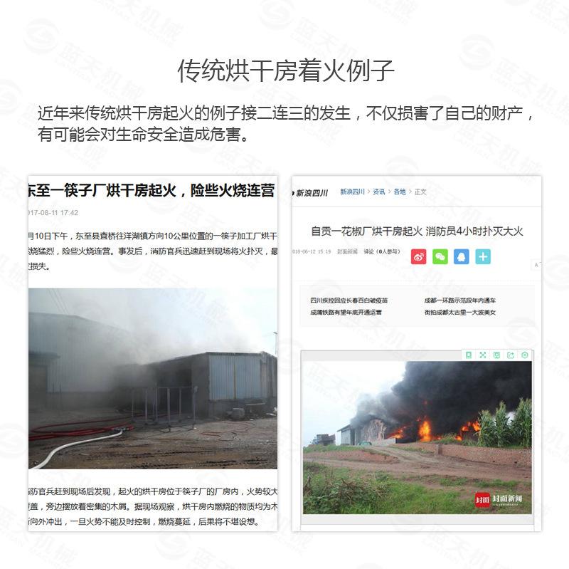 机制木炭万博manbetx手机下载传统万博manbetx官网app下载房着火案例